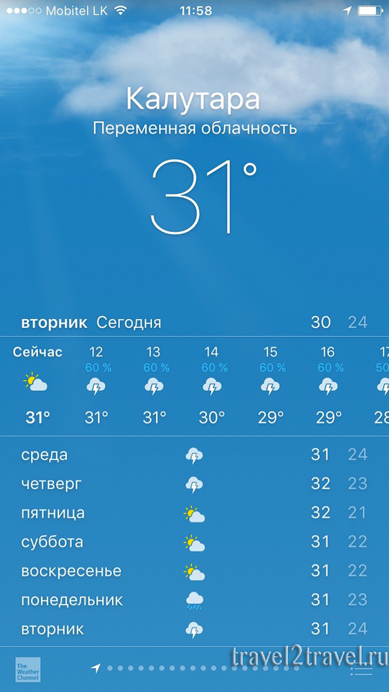 Погода в Калутаре в декабре-январе Шри-Ланка
