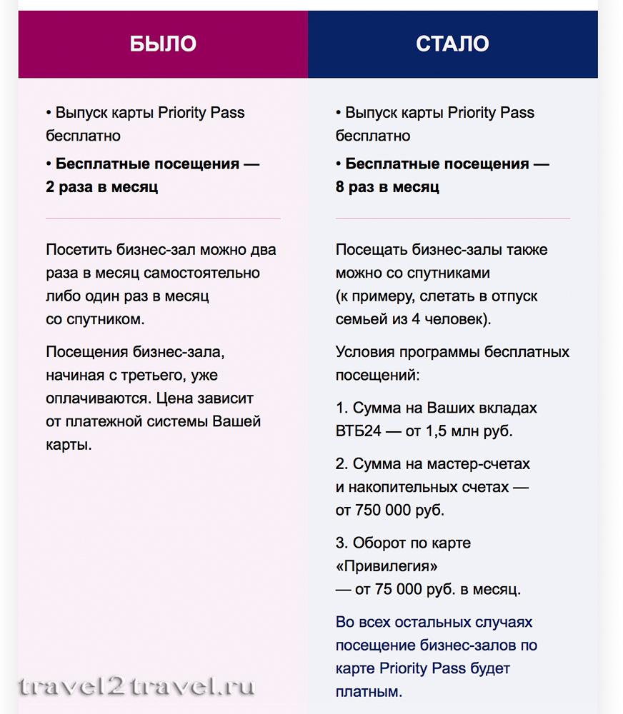ВТБ24 Priority Pass изменения с 1 мая 2017